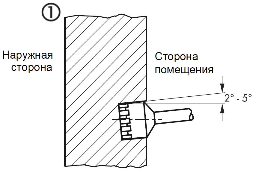 Проветриватель Aeropac SN, страна ввоза Россия