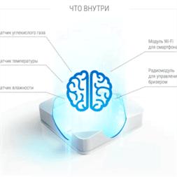 Купить MagicAir в Москве и области по доступной цене с доставкой