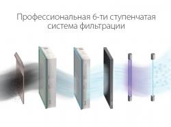 Купить приточно-очистительный комплекс Ballu ONEAIR ASP-200 в Москве и области